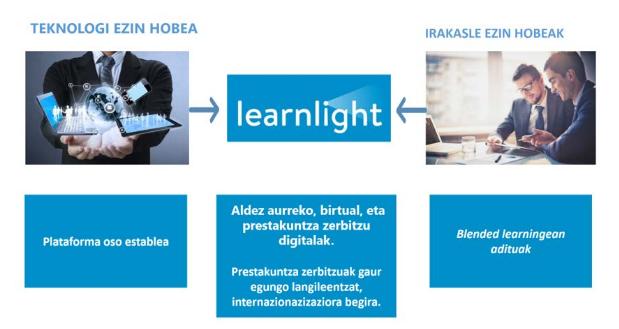 e-leaning_enpresan_1