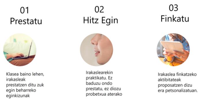 e-learning_enpresan_3