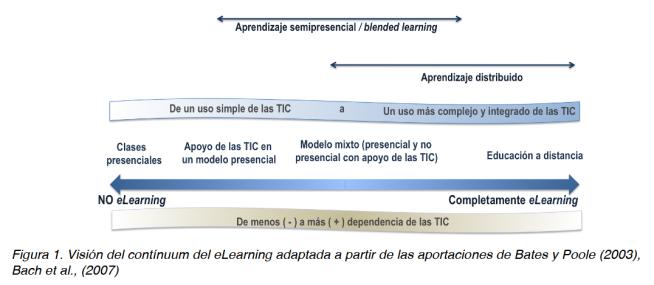 e-learning_unibertsitatean_3