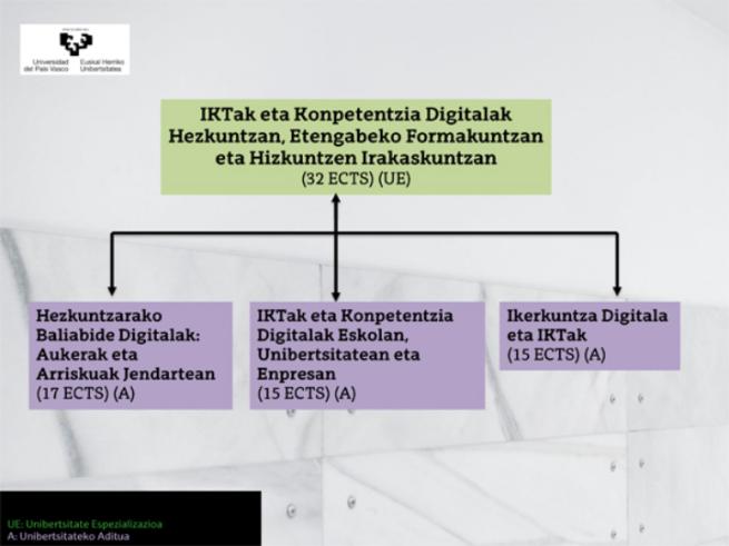 2018-2019_HEZikt_programa